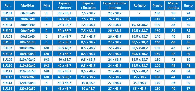 Acuarios hispania acuarios a medida for Acuarios a medida